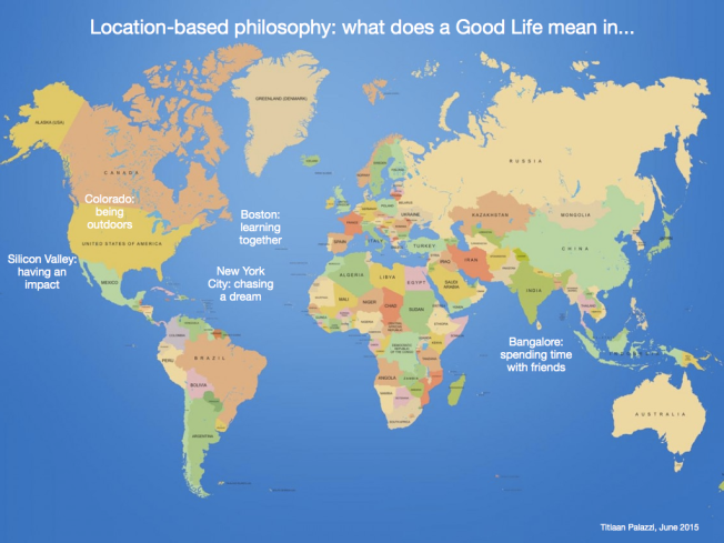Location-based philosophy